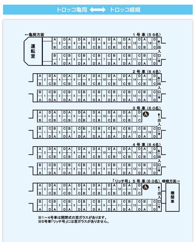 トロッコ 列車 予約 京都